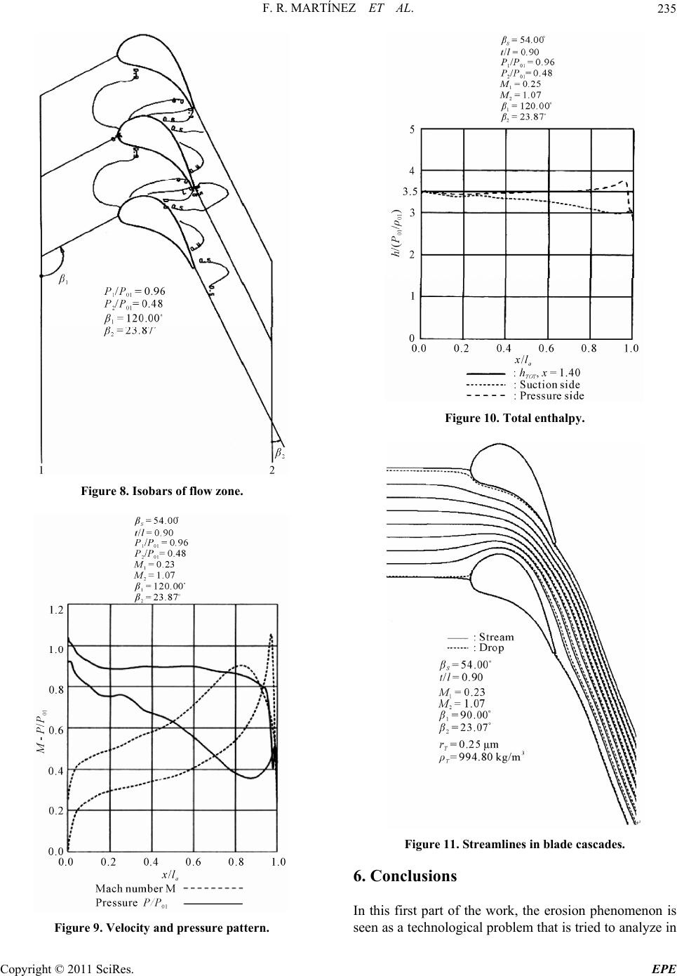 Theoretical and Numerical Analysis of the Mechanical