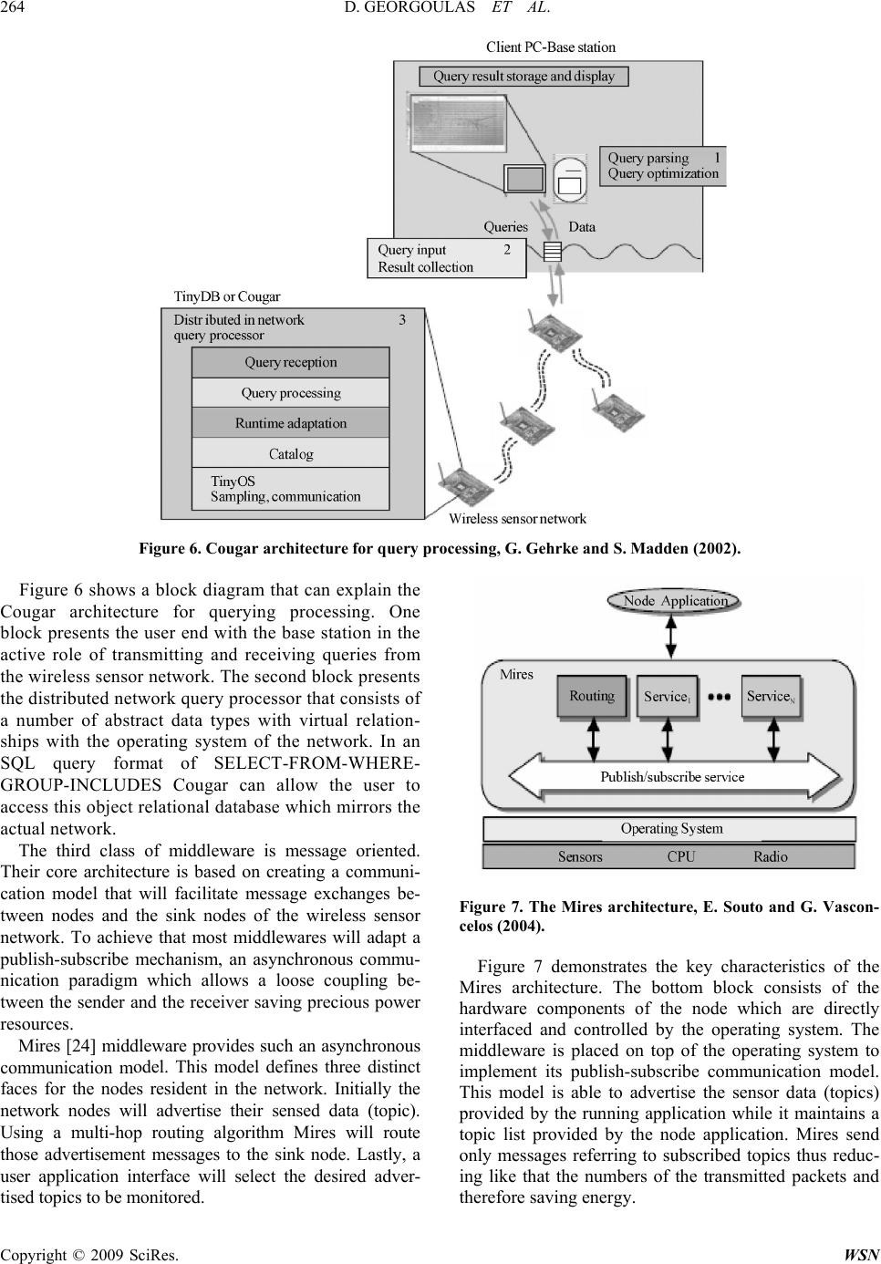 Wireless Sensor Network Management and Functionality: An