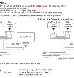 taiwan door mirror folder for toyota jj international toyota wish electrical wiring diagram toyota wish eps [ 1200 x 789 Pixel ]