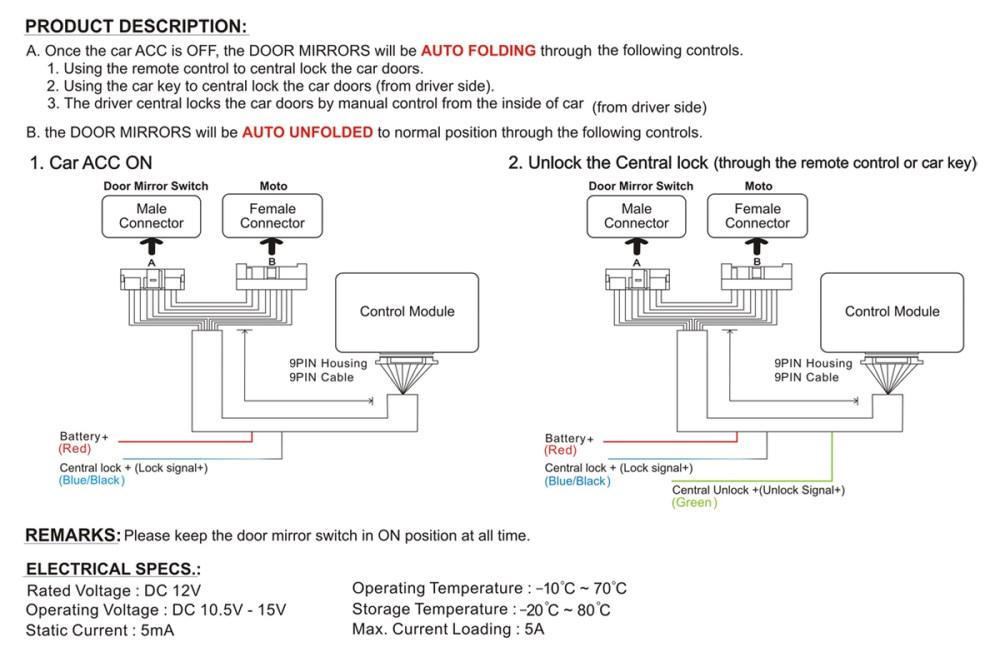 medium resolution of taiwan door mirror folder for toyota jj international toyota wish electrical wiring diagram toyota wish eps