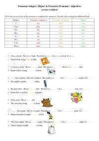 Possessive Pronouns Adjectives exercise worksheet - nouns ...