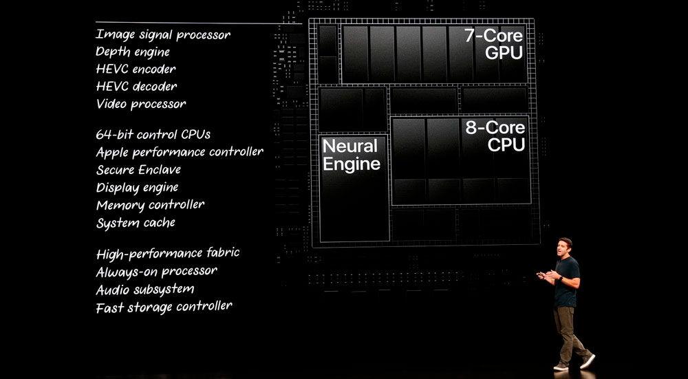【緣份盡了!!】先甩 Intel 再撇 AMD !? Apple 新款 Mac 機換哂自家 CPU + GPU - 電腦領域 HKEPC Hardware - 全港 No.1 PC網站