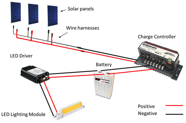wiring diagram light doorbell uk for real brilliance build your own solar led engineering com