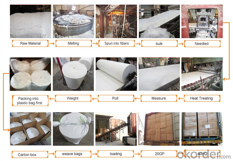 Buy Refractory ceramic fiber blanket  PriceSizeWeight