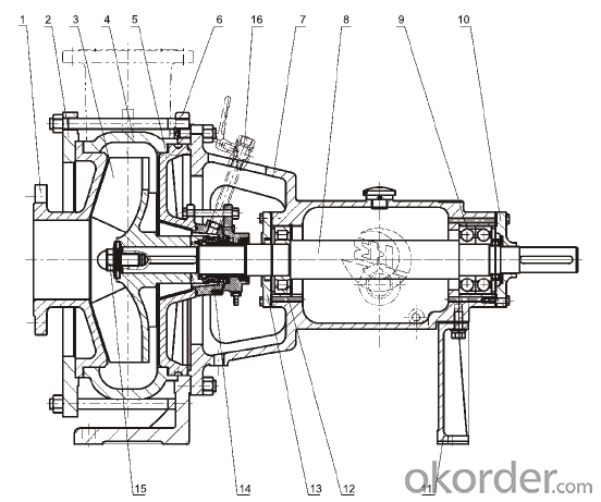 Buy Light-duty Chemical Slurry Pump(MHT Series) Price,Size