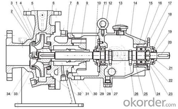 Buy HPB Series Petrochemical Process Pump(API610, API682