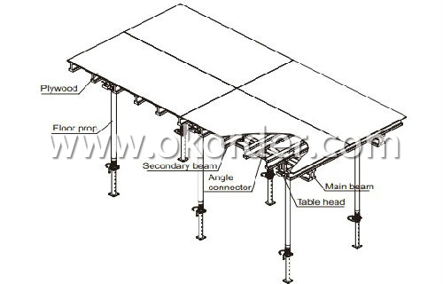 Buy Premium Table Formwork System Price,Size,Weight,Model