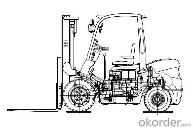 Buy 3.5 Tons Diesel Powered Forklift CPCD35FR Price,Size