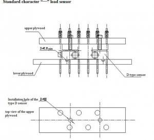 Buy Good lift parts elevator overload sensor, low cost