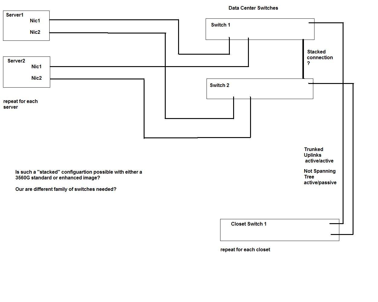 microsoft exchange topology diagram warn m8000 control wiring cisco 3560 core switches