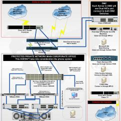 Mpls Network Diagram Visio Headlight Switch Wiring For A 1993 Ford F150 Cisco Asa 5510 Initial Design