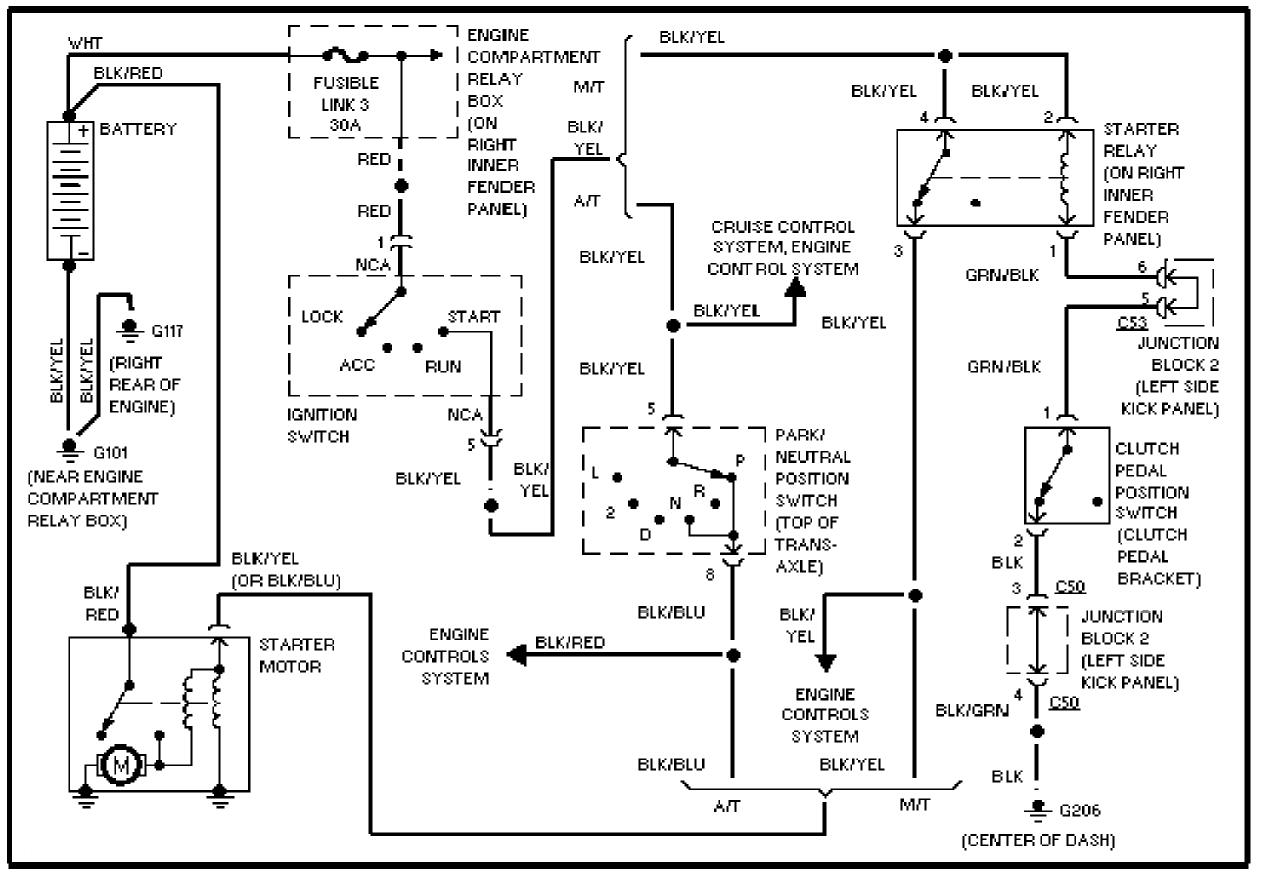 mitsubishi starter wiring diagram