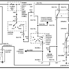 Mitsubishi Lancer Wiring Diagram 1992 Ibanez Rg 170 Ignition Switch Online Schematic