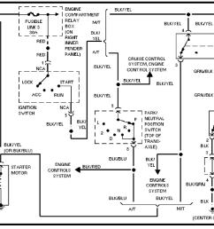 mitsubishi adventure wiring diagram 35 wiring diagram battery and starter good car won u0026 39 [ 1261 x 883 Pixel ]