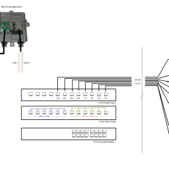 rj45 patch panel wiring diagram wiring diagram data val multiline telephone wiring using cat5 or cat6 rj45 patch panels [ 1688 x 1046 Pixel ]