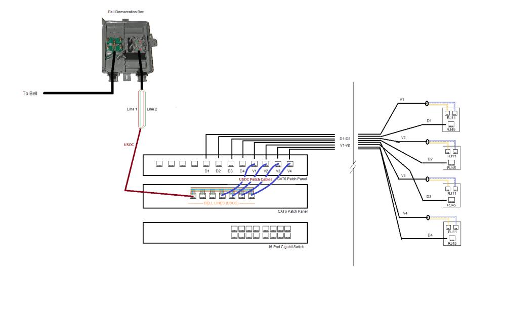 medium resolution of cat d4 wiring diagram wiring diagram general cat d4 wiring diagram