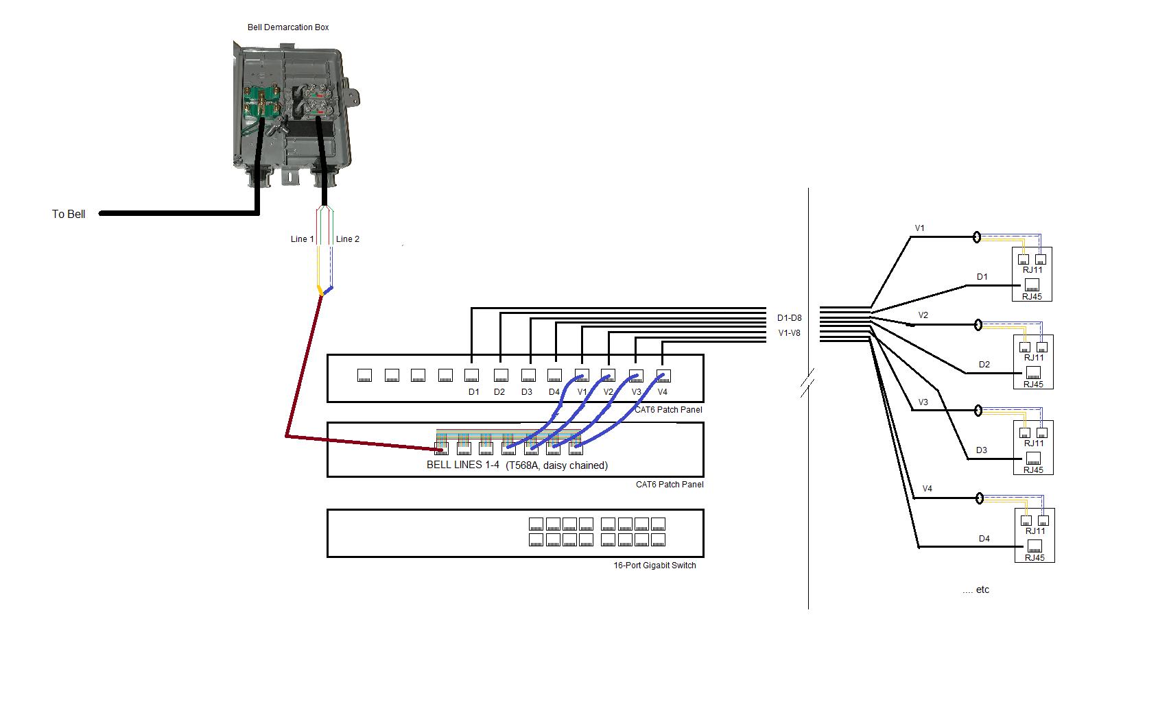 Cat6 Phone Wiring Diagram