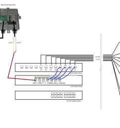 wiring telephone and data on the same patch panel daisy chain wiring diagram analog  [ 1688 x 1046 Pixel ]
