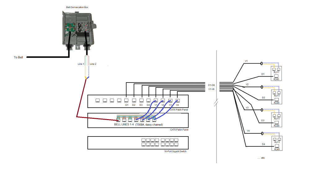 medium resolution of wiring telephone and data on the same patch panel daisy chain wiring diagram analog