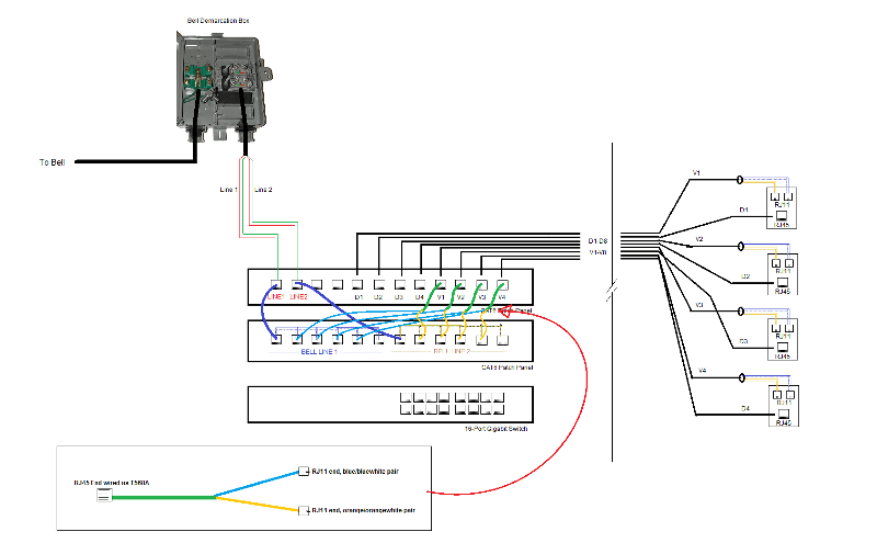 Solved: Wiring telephone and data on the same patch panel