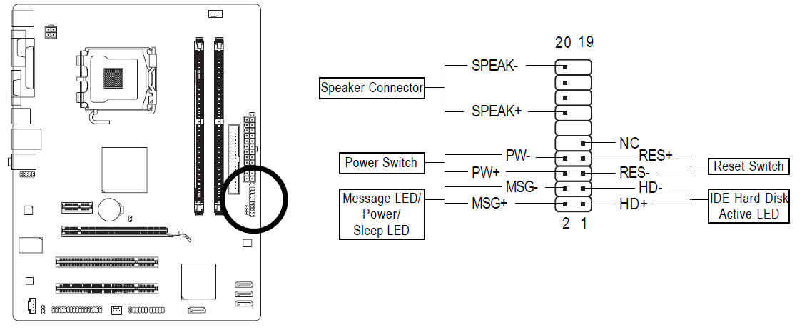 Front panel connectors