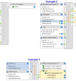vsphere topology diagram png [ 1113 x 719 Pixel ]