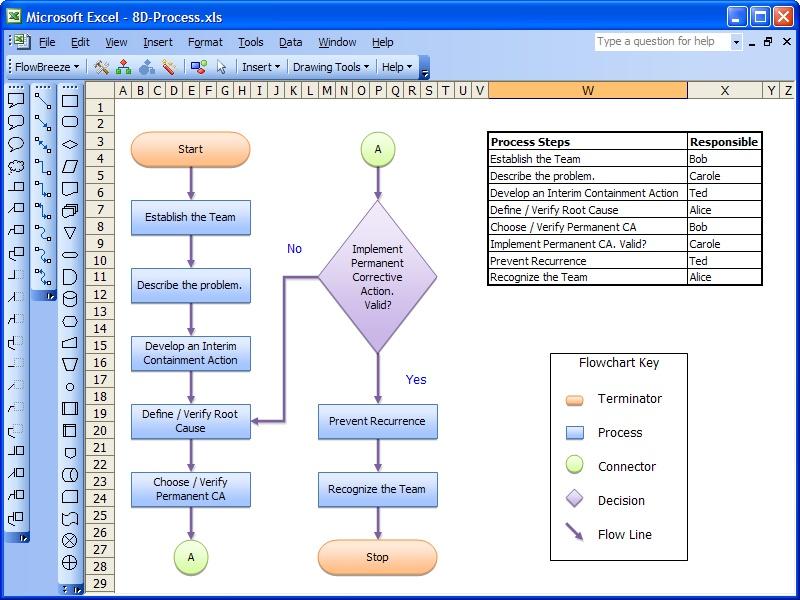 Computer Flow Chart Template Refference Cv Samples