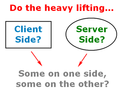 client-side-vs-server-side.png