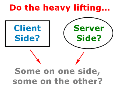 client-side-vs-server-side-2.png