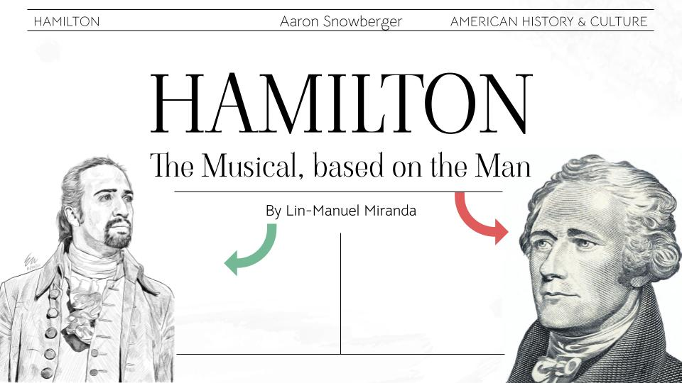 Hamilton: The Musical Based on the Man