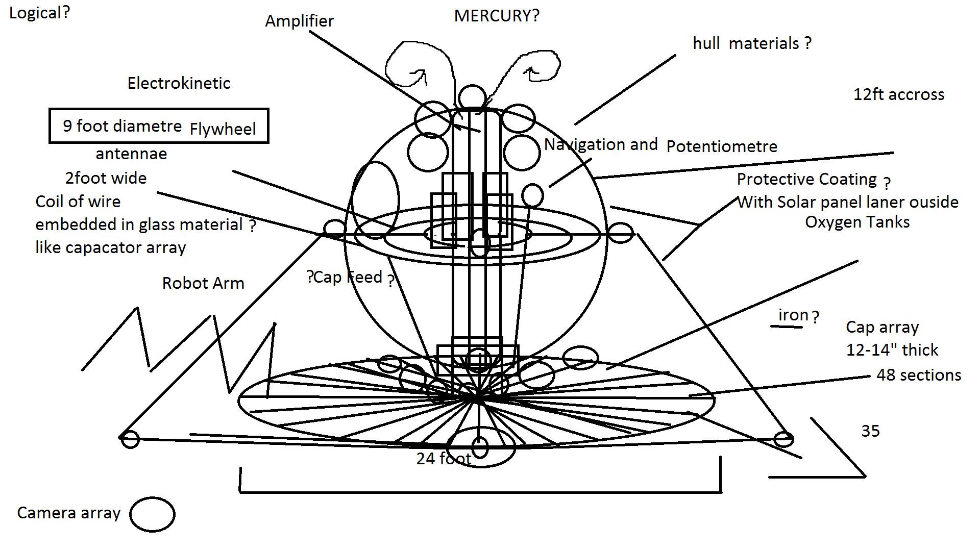 Mercury Engine Diagram Wiring Diagram For Mercury Outboard Wiring Discover Your Com Acirc Reg