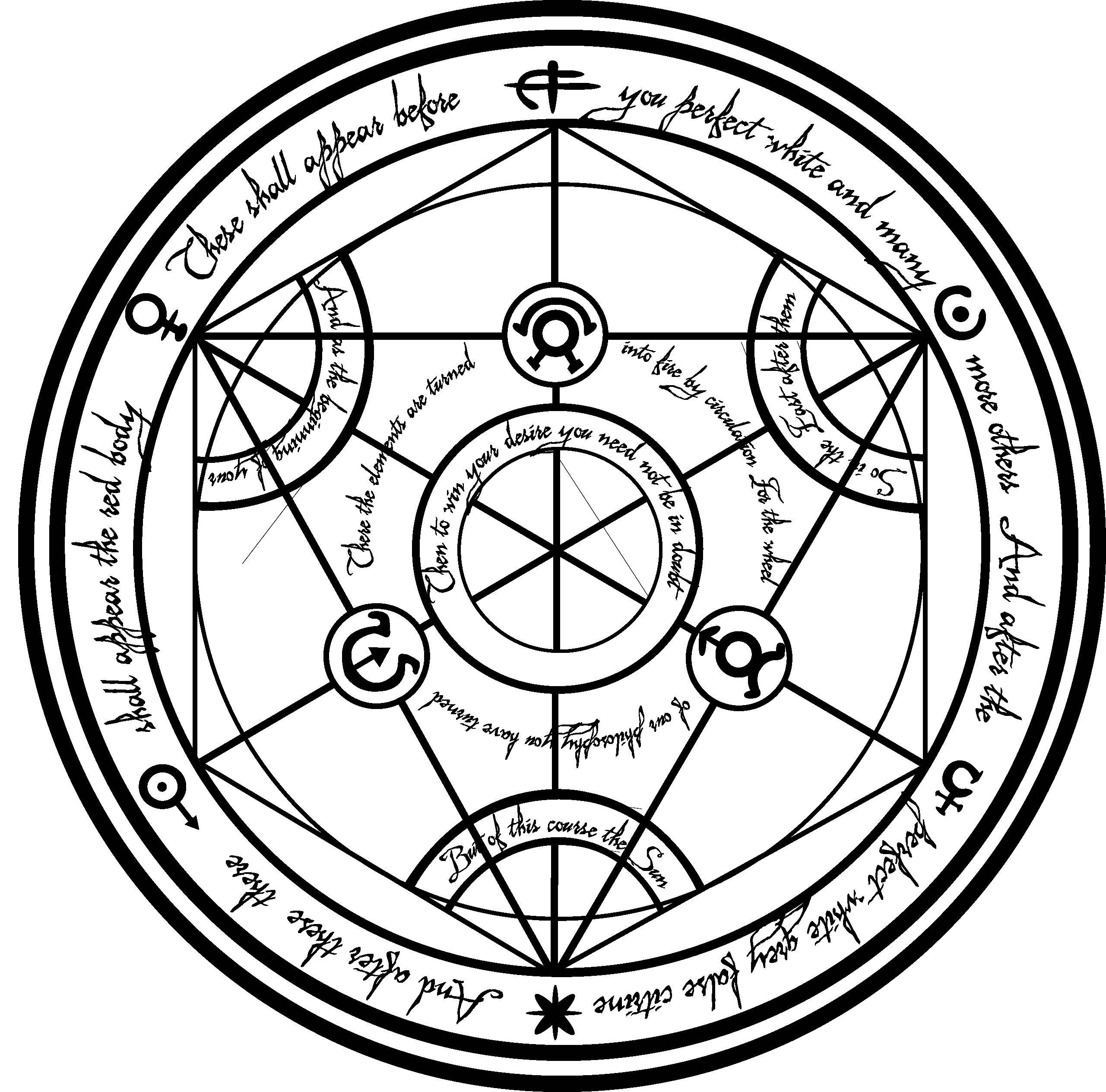 The Key Of Solomon Grimoire
