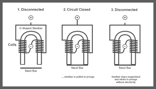 A Schematic Of X Rays, A, Free Engine Image For User