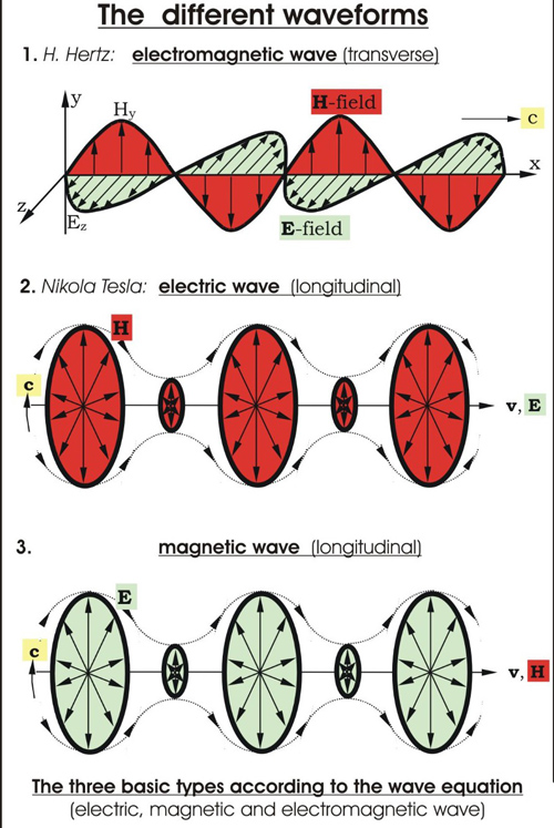 Electric Field Examples Nature