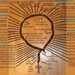 How To Pray The Rosary Diagram Plant Root Hair Cell Of A Praying Elsavadorla