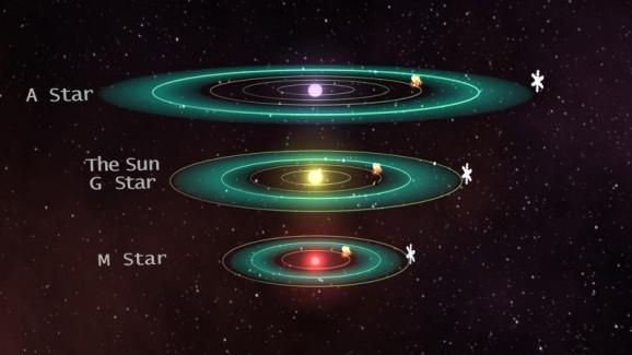 Closet Planet Sun