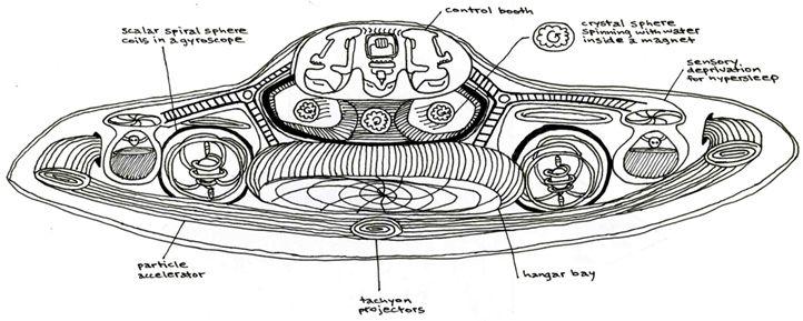 my UFO schematics (by Jon Gee), page 1