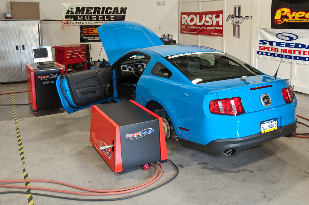 https://i0.wp.com/files.americanmuscle.com/blog/Dyno_5.0_web.jpg