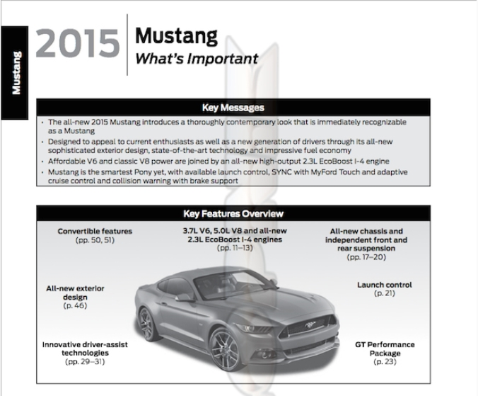 2015 Mustang Weight Confirmed by Ford