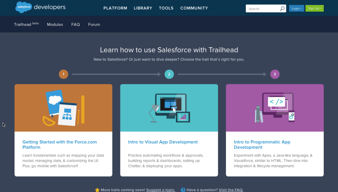 Yet Another Resource to Learn Salesforce.com