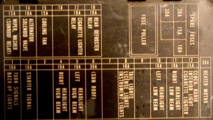 honda prelude alternator wiring diagram volvo diagrams xc70 99 civic fuse manual e books 91 box schematic diagram91