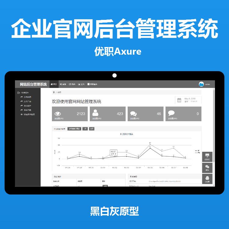 優職Axure設計 企業官網后臺管理系統原型模板 - Axure中文網
