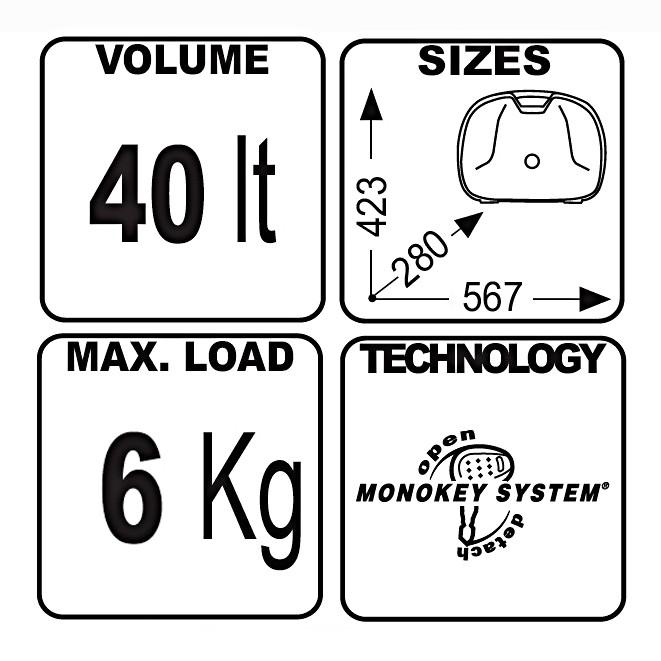 Top Case Set Yamaha FJR 1300 01-05 Givi Monokey E360N