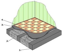 Ремонт и замена балок перекрытий
