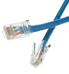 cat 5e bootless cables cat5e blue ethernet patch cable bootless 20 [ 1000 x 1000 Pixel ]