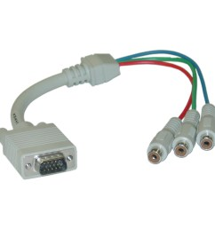 30h1 50200 rca video cable wiring diagram video cable wiring diagram u2022 free at cita [ 1542 x 1542 Pixel ]
