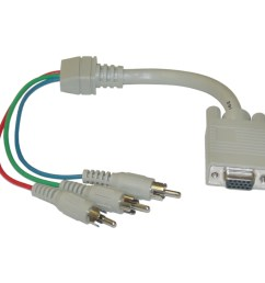 vga to component video adapter hd15 female to 3 x rca male rgb  [ 1884 x 1884 Pixel ]