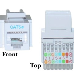 cat5e wall jack wiring diagram cat5e wall jack wiring diagram r 568 cat5e wiring color code [ 1263 x 1263 Pixel ]