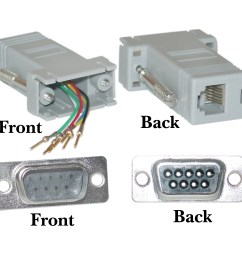 modular adapter db9 male to rj12 gray db9 to db25 rj12 to db9 female wiring [ 2048 x 2048 Pixel ]