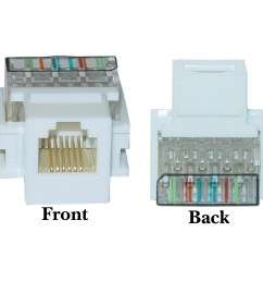 rj11 phone jack wiring another blog about wiring diagram u2022 rh ok2 infoservice ru [ 1506 x 1506 Pixel ]